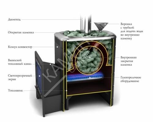 Газовая печь Таймыр Inox БСЭ ЗК антрацит