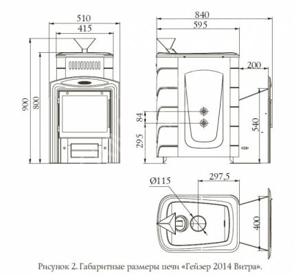 Банная печь Гейзер 2014 Inox Витра ЗК ТО антрацит
