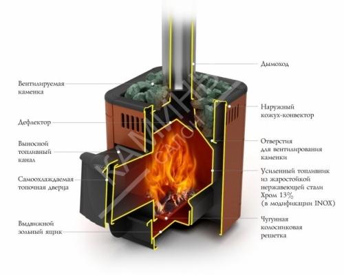 Печь TMF Оса Carbon ДА антрацит НВ