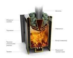 Печь TMF Компакт 2013 Inox Витра антрацит