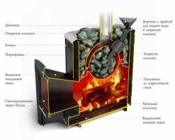 Банная печь Гейзер 2014 Carbon Витра ЗК антрацит