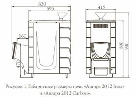 Банная печь Ангара 2012 Inox ДА ЗК терракота