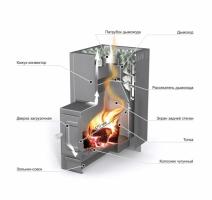 Печь банная дровяная Ермак-12 (эконом)