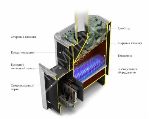 Печь TMF Уренгой-2 inox антрацит БСЭ НВ